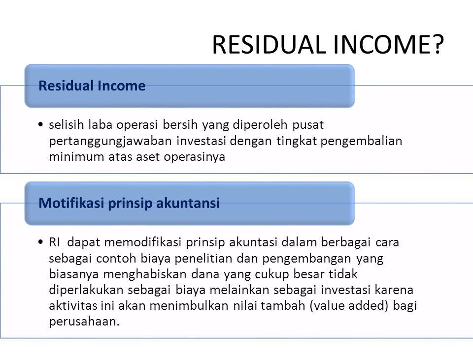 RESIDUAL INCOME Motifikasi prinsip akuntansi Residual Income