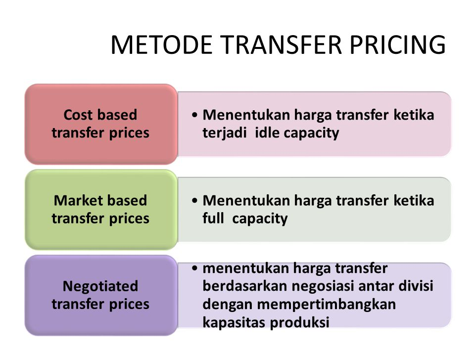 METODE TRANSFER PRICING