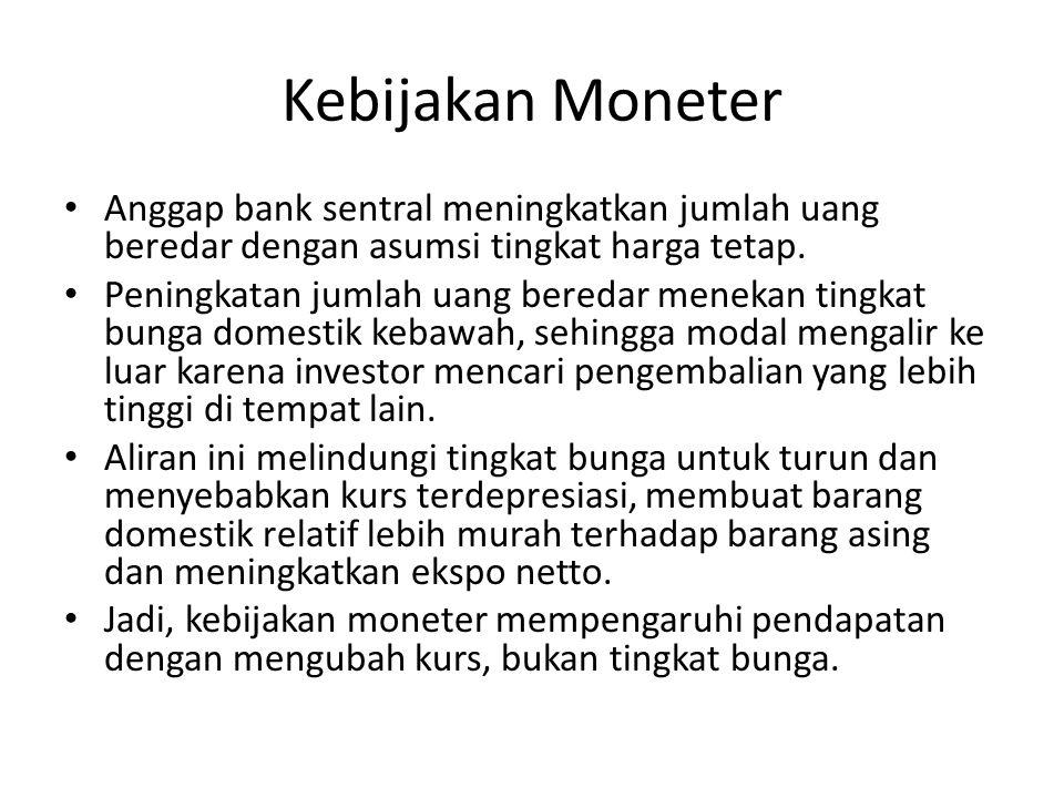 Kebijakan Moneter Anggap bank sentral meningkatkan jumlah uang beredar dengan asumsi tingkat harga tetap.