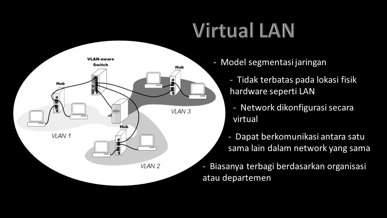Virtual LAN - Model segmentasi jaringan