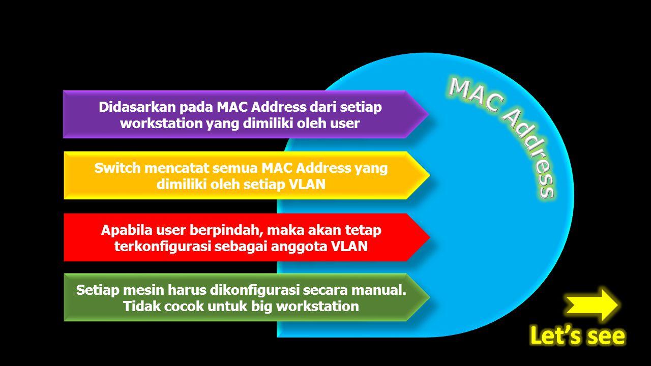 Switch mencatat semua MAC Address yang dimiliki oleh setiap VLAN