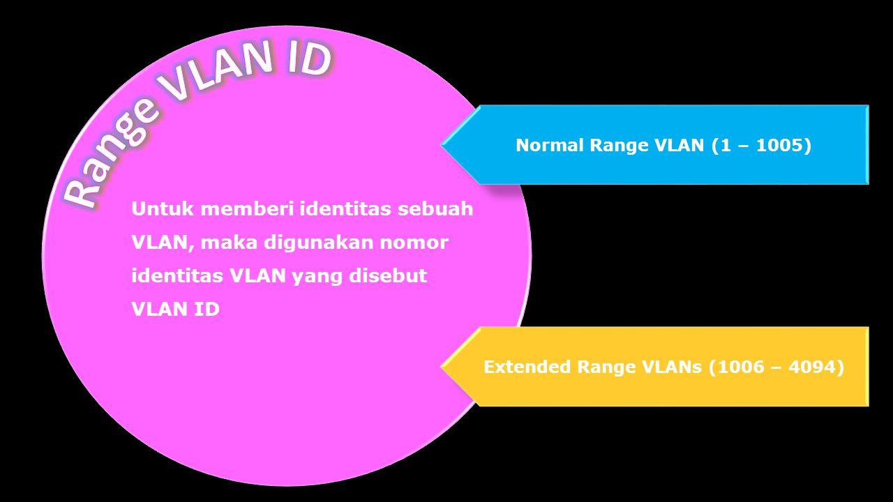 Extended Range VLANs (1006 – 4094)