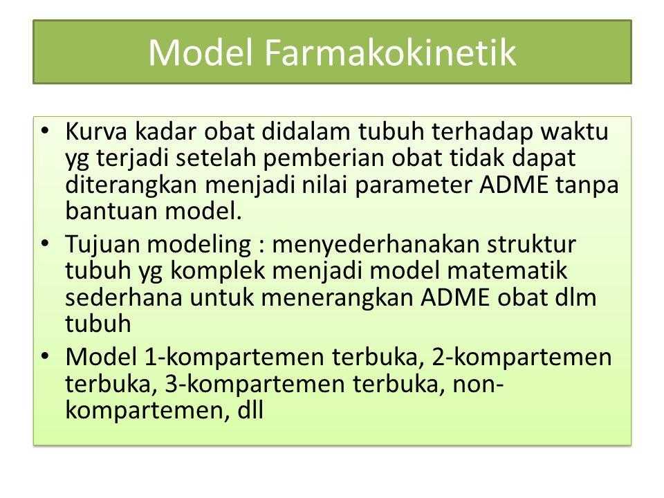 Model Farmakokinetik