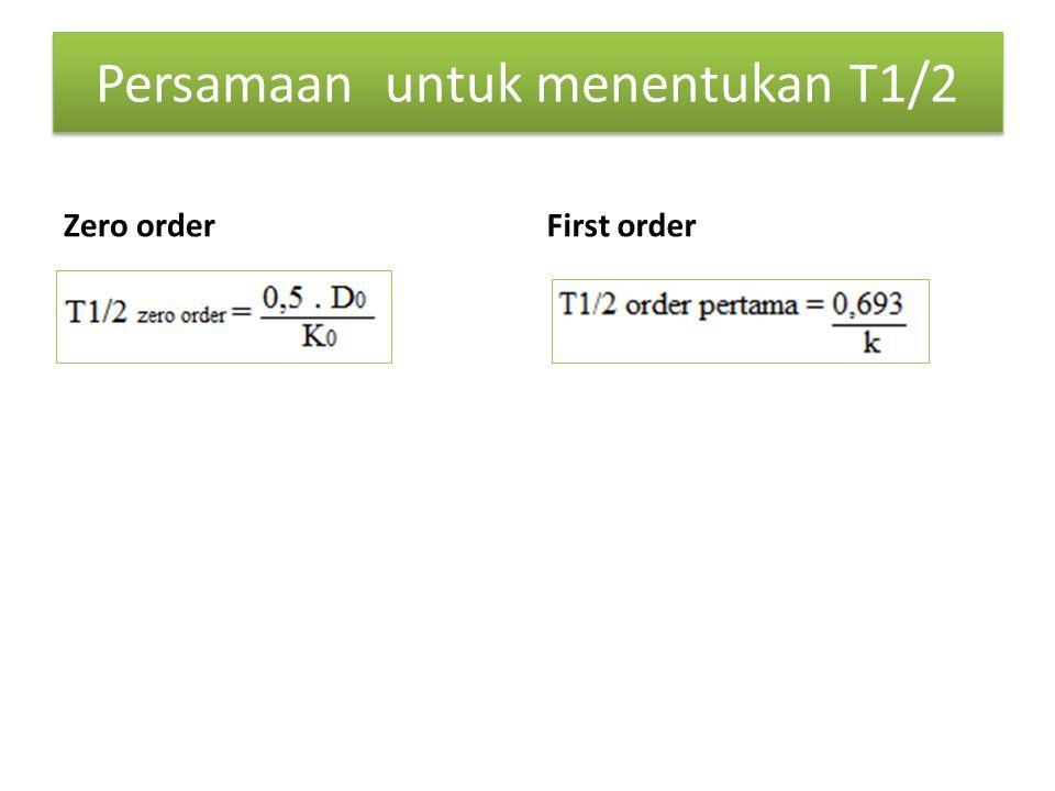 Persamaan untuk menentukan T1/2