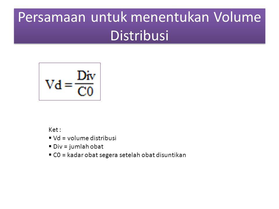 Persamaan untuk menentukan Volume Distribusi