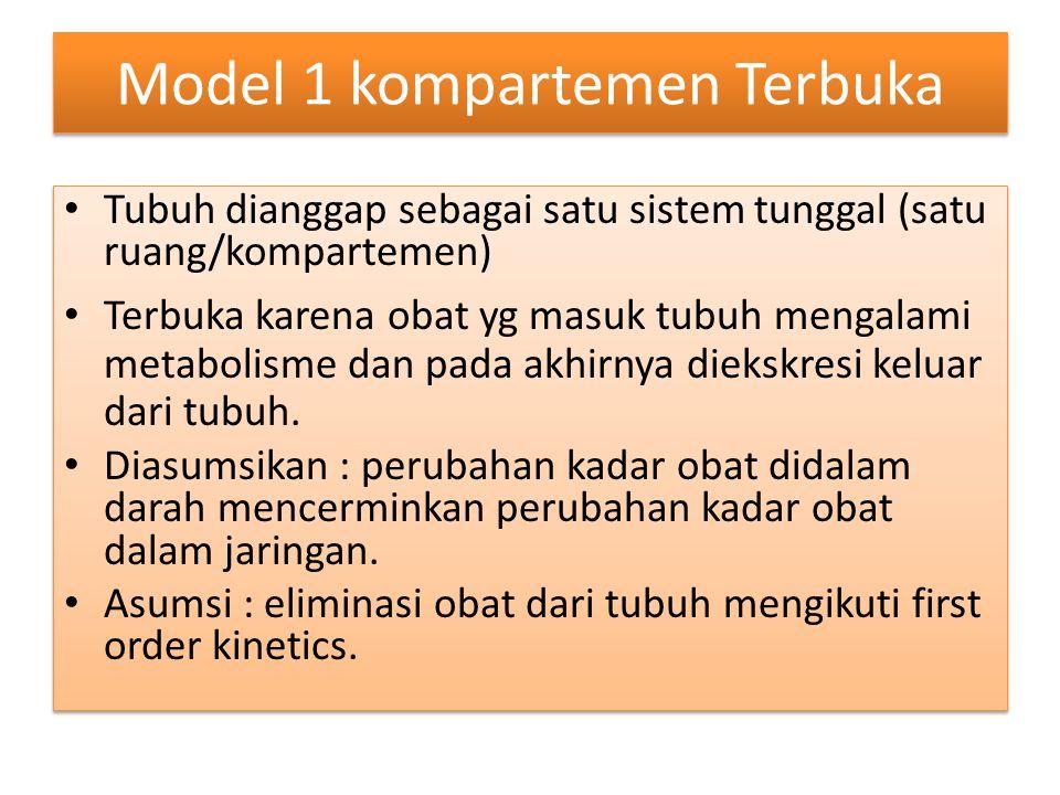 Model 1 kompartemen Terbuka
