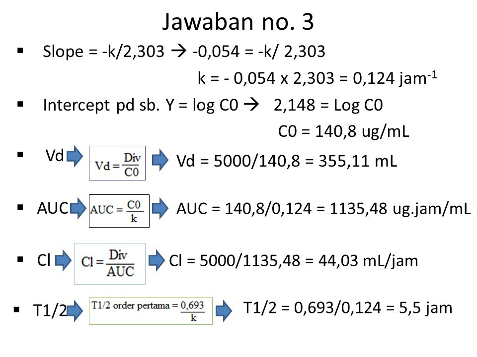 Jawaban no. 3 Slope = -k/2,303  -0,054 = -k/ 2,303