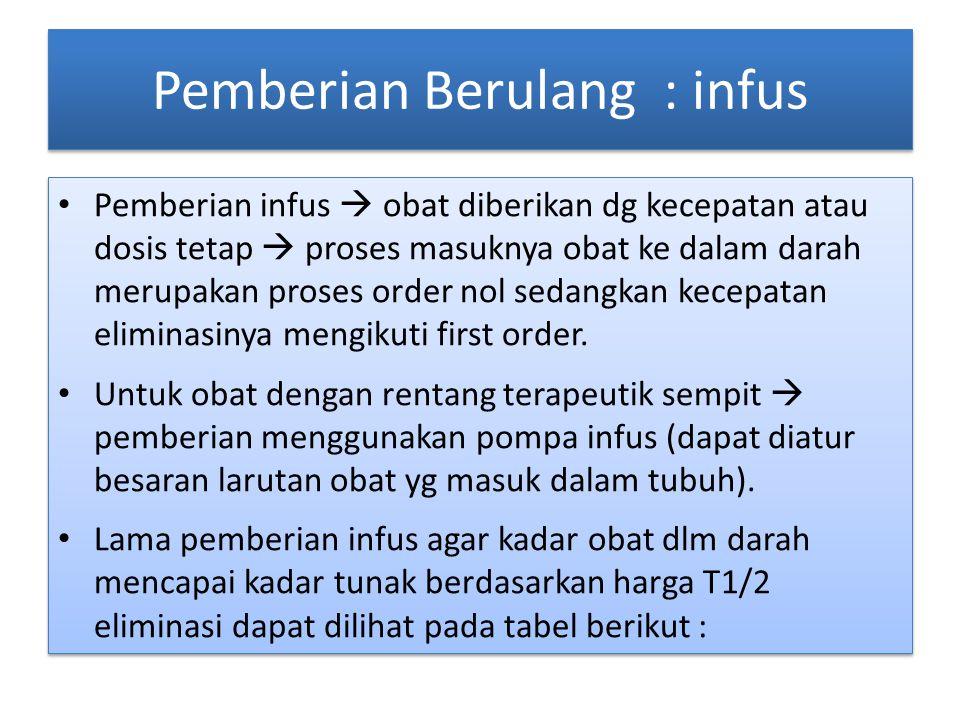 Pemberian Berulang : infus