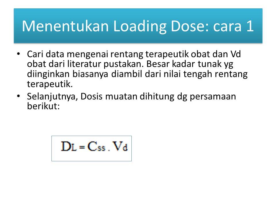 Menentukan Loading Dose: cara 1