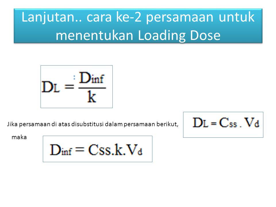 Lanjutan.. cara ke-2 persamaan untuk menentukan Loading Dose