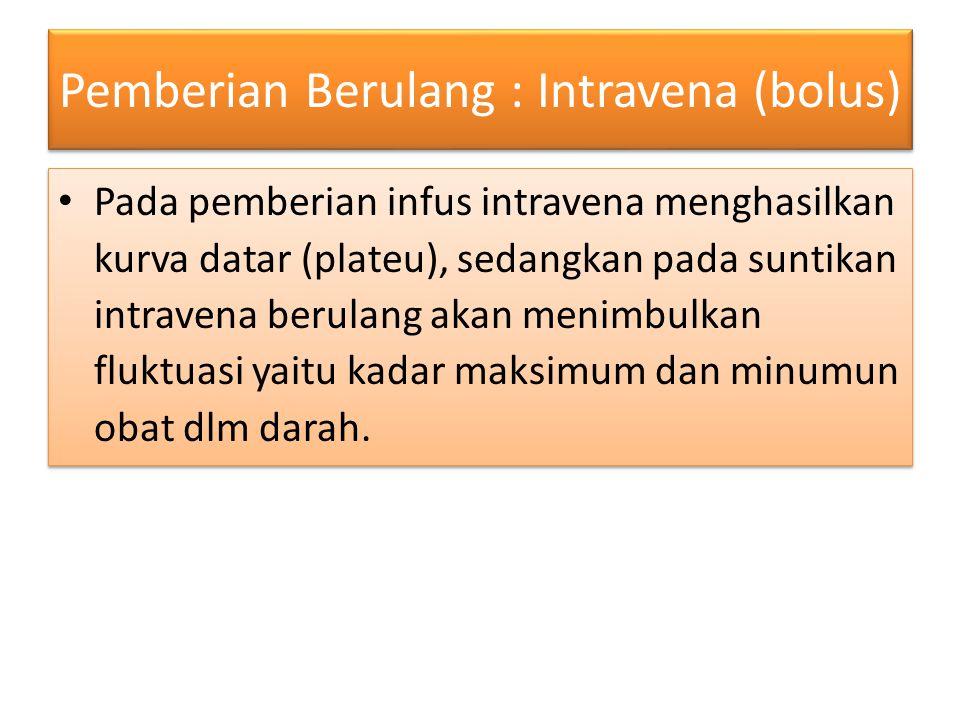 Pemberian Berulang : Intravena (bolus)