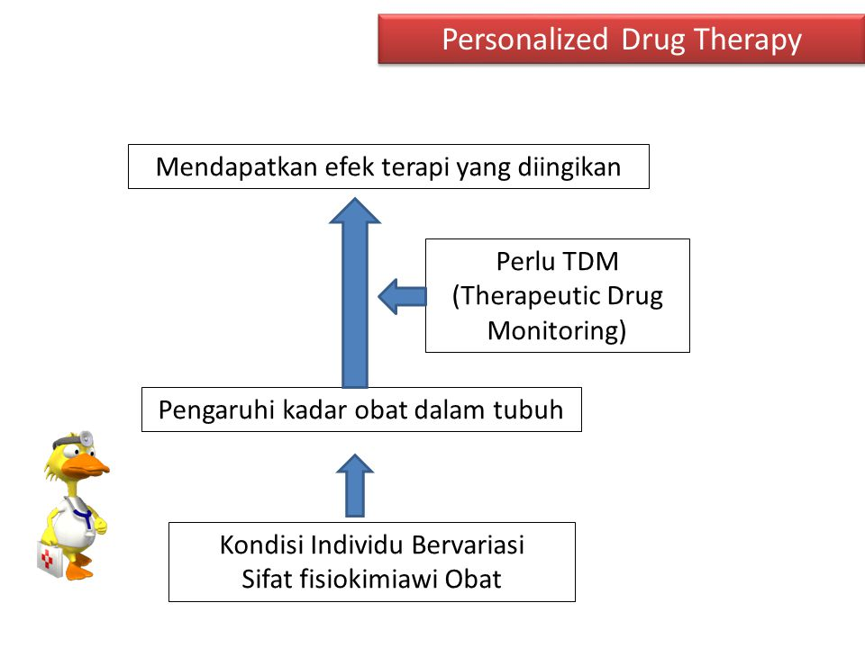 Personalized Drug Therapy