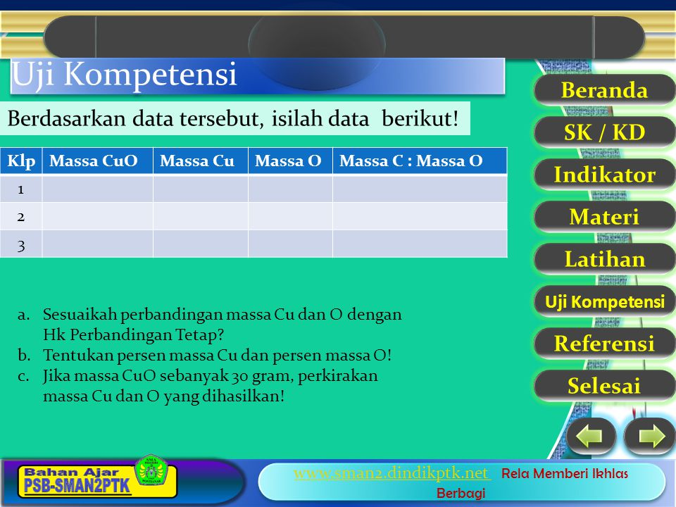 Uji Kompetensi Beranda Berdasarkan data tersebut, isilah data berikut!
