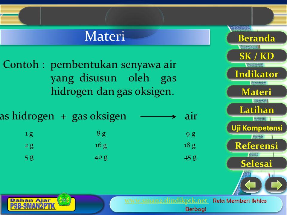 Materi Beranda. SK / KD. Contoh : pembentukan senyawa air yang disusun oleh gas hidrogen dan gas oksigen.