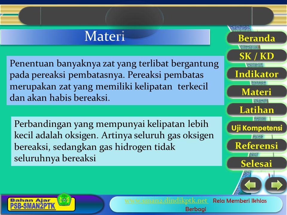 Materi Beranda. SK / KD.