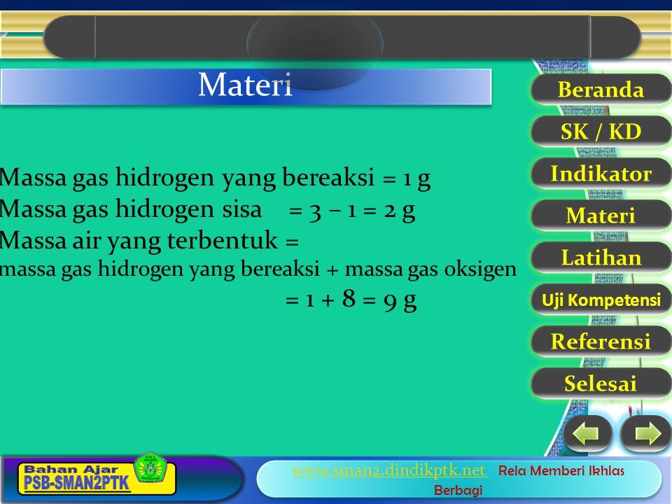Materi Massa gas hidrogen yang bereaksi = 1 g