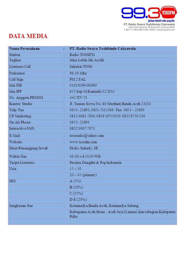DATA MEDIA Nama Perusahaan : PT. Radio Swara Toshibindo Cakrawala