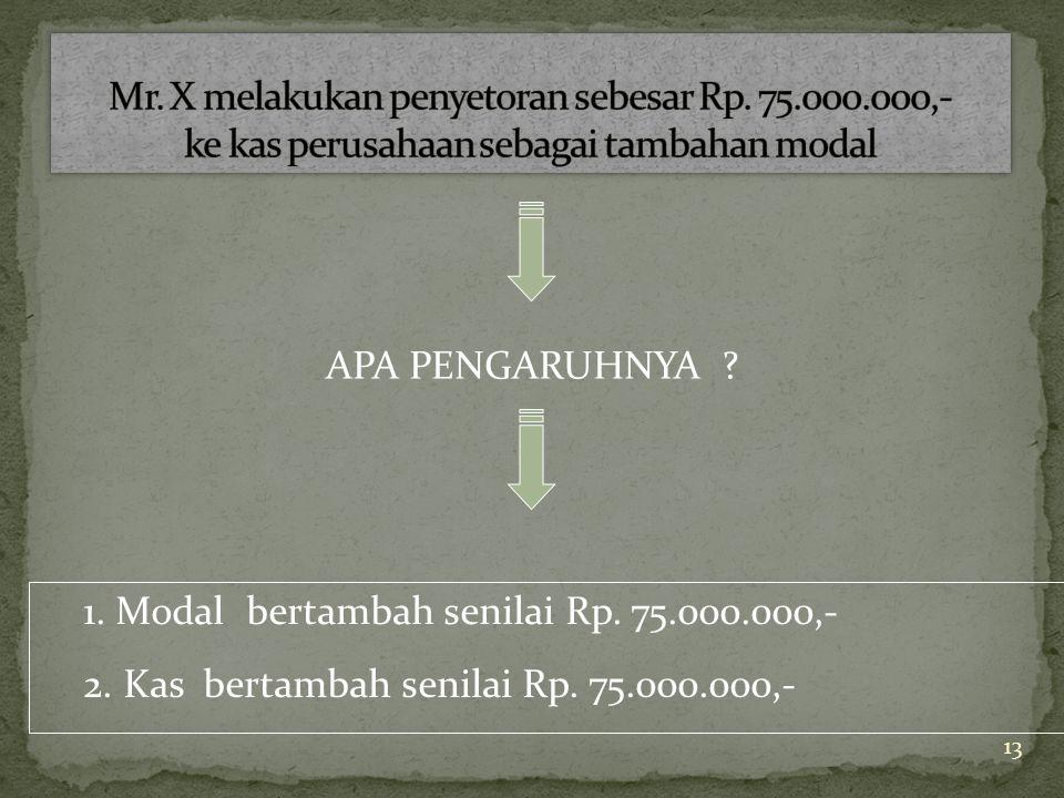 Mr. X melakukan penyetoran sebesar Rp. 75. 000