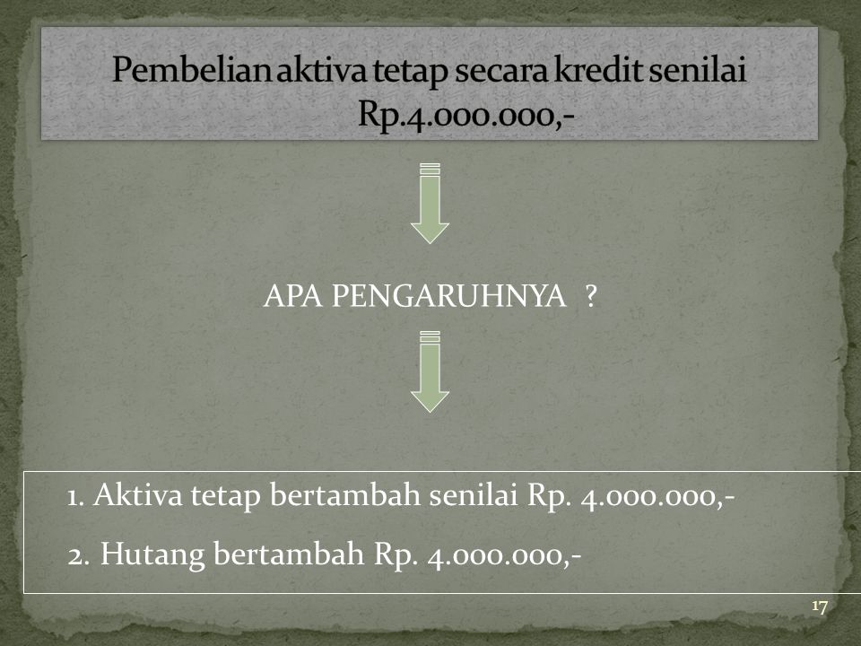 Pembelian aktiva tetap secara kredit senilai Rp.4.000.000,-