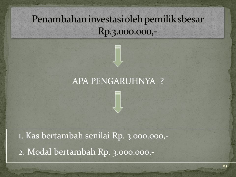 Penambahan investasi oleh pemilik sbesar Rp.3.000.000,-