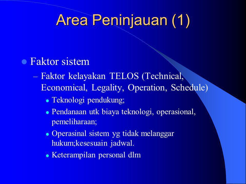 Area Peninjauan (1) Faktor sistem