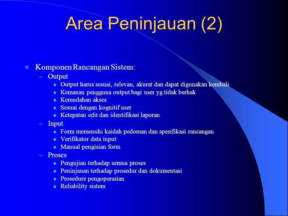 Area Peninjauan (2) Komponen Rancangan Sistem: Output Input Proses