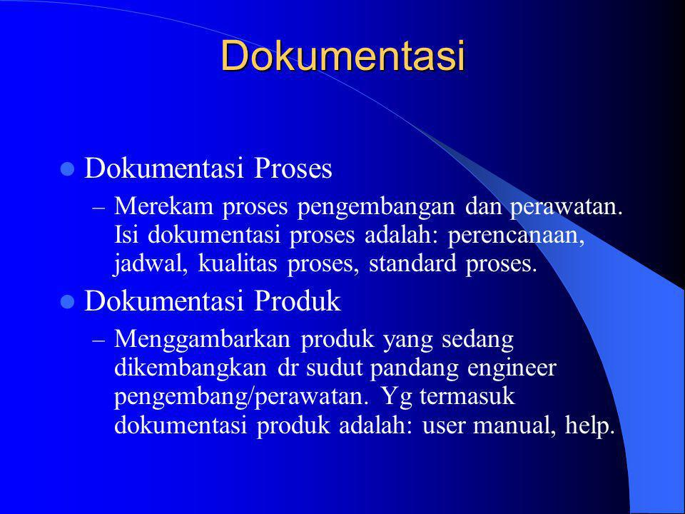 Dokumentasi Dokumentasi Proses Dokumentasi Produk