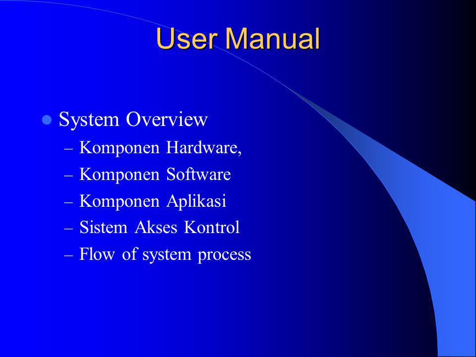 User Manual System Overview Komponen Hardware, Komponen Software