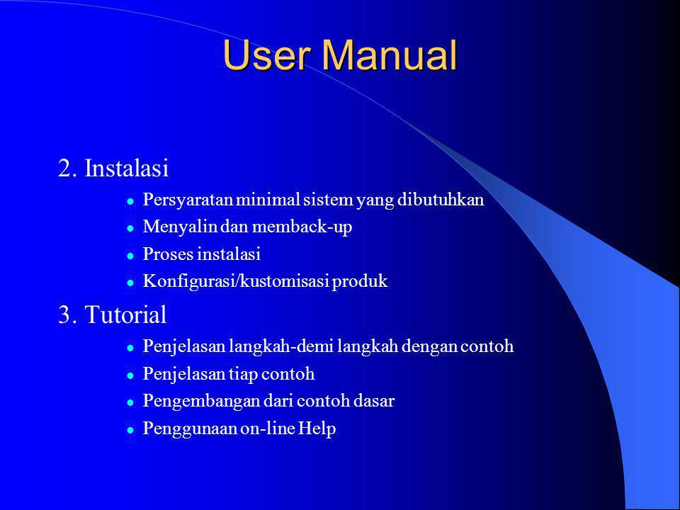 User Manual 2. Instalasi 3. Tutorial