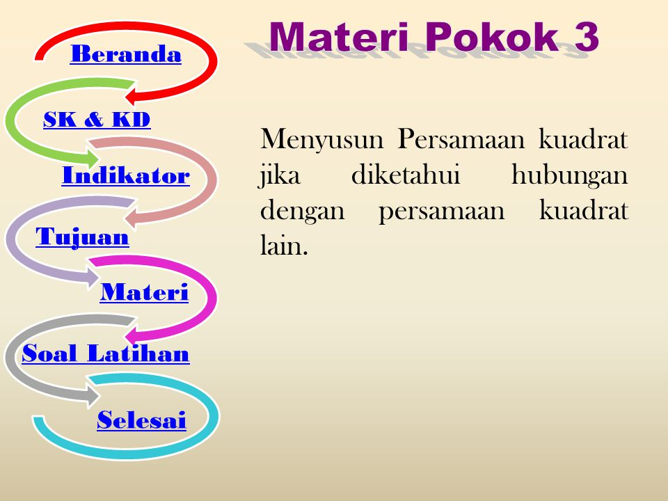 Beranda SK & KD. Indikator. Tujuan. Materi. Soal Latihan. Selesai. Materi Pokok 3.