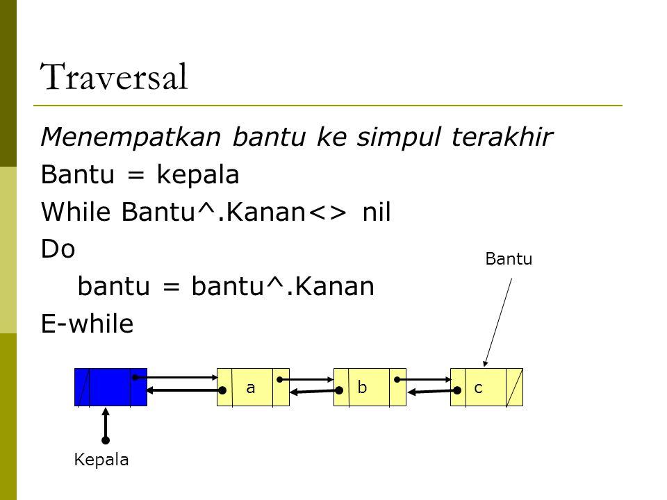 Traversal Menempatkan bantu ke simpul terakhir Bantu = kepala