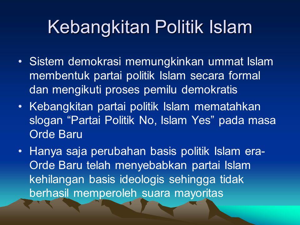 Kebangkitan Politik Islam