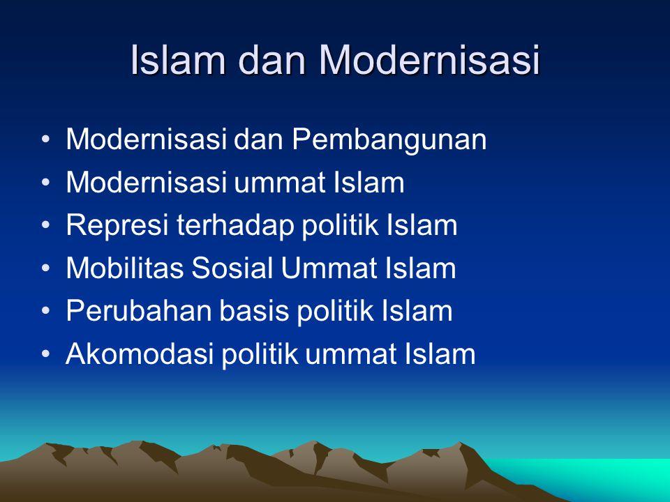 Islam dan Modernisasi Modernisasi dan Pembangunan