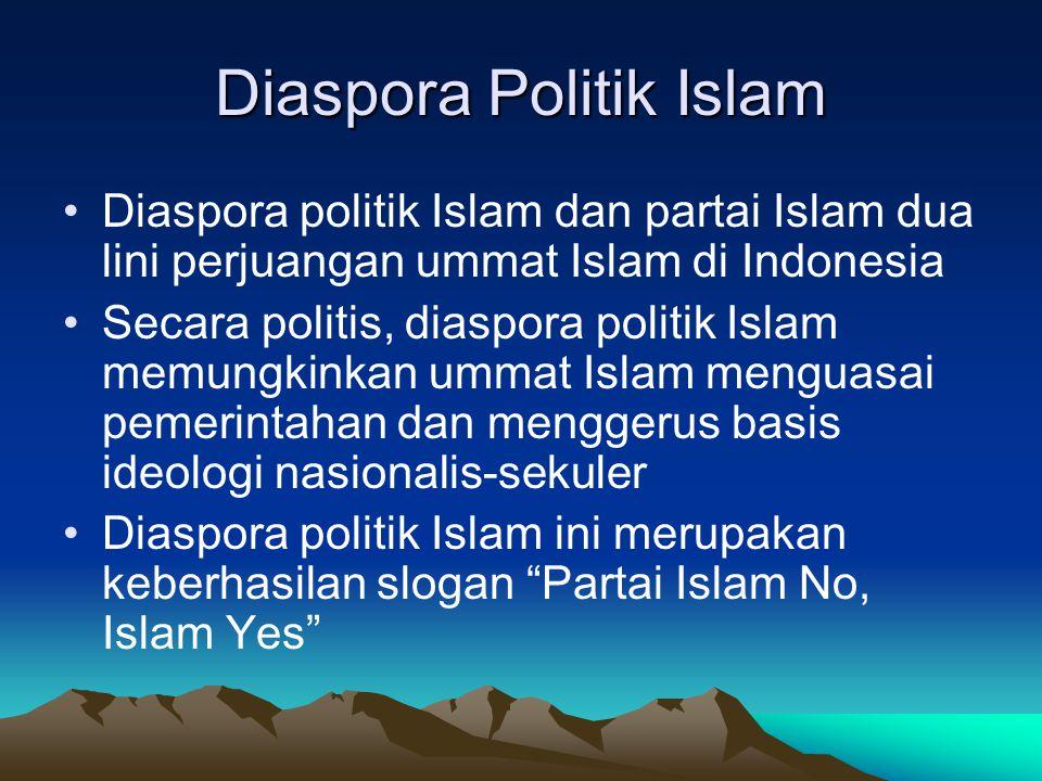Diaspora Politik Islam