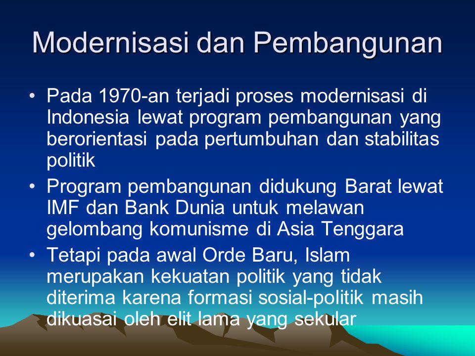Modernisasi dan Pembangunan