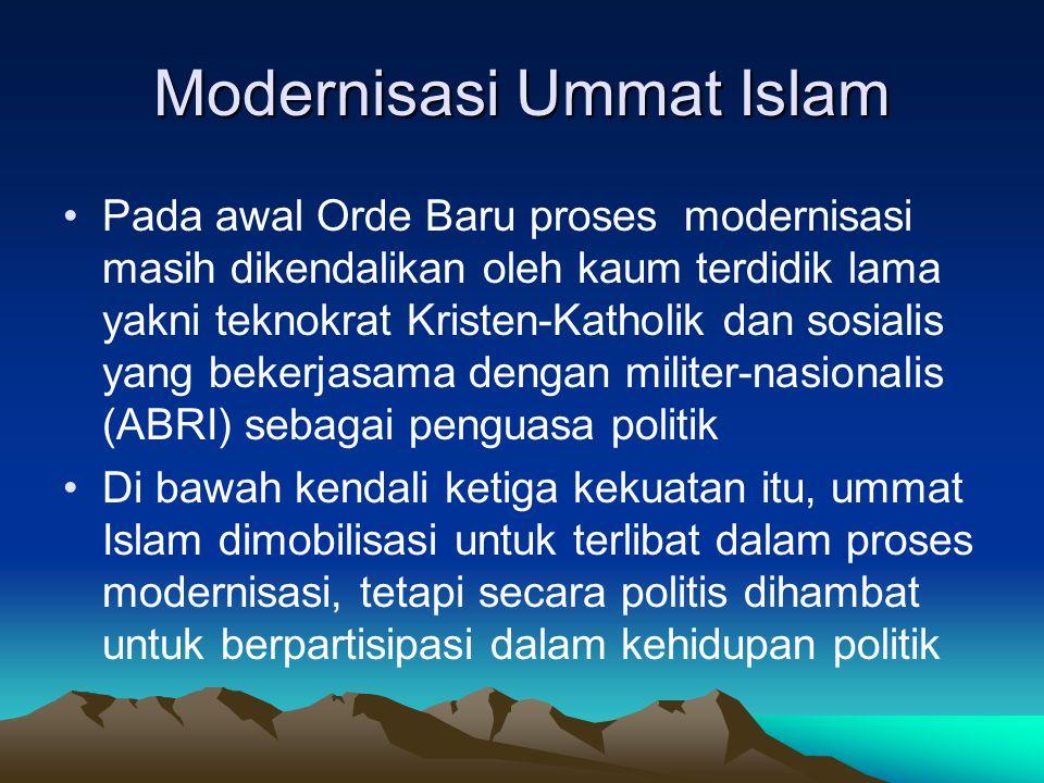 Modernisasi Ummat Islam