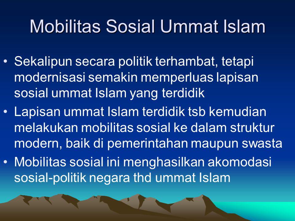Mobilitas Sosial Ummat Islam