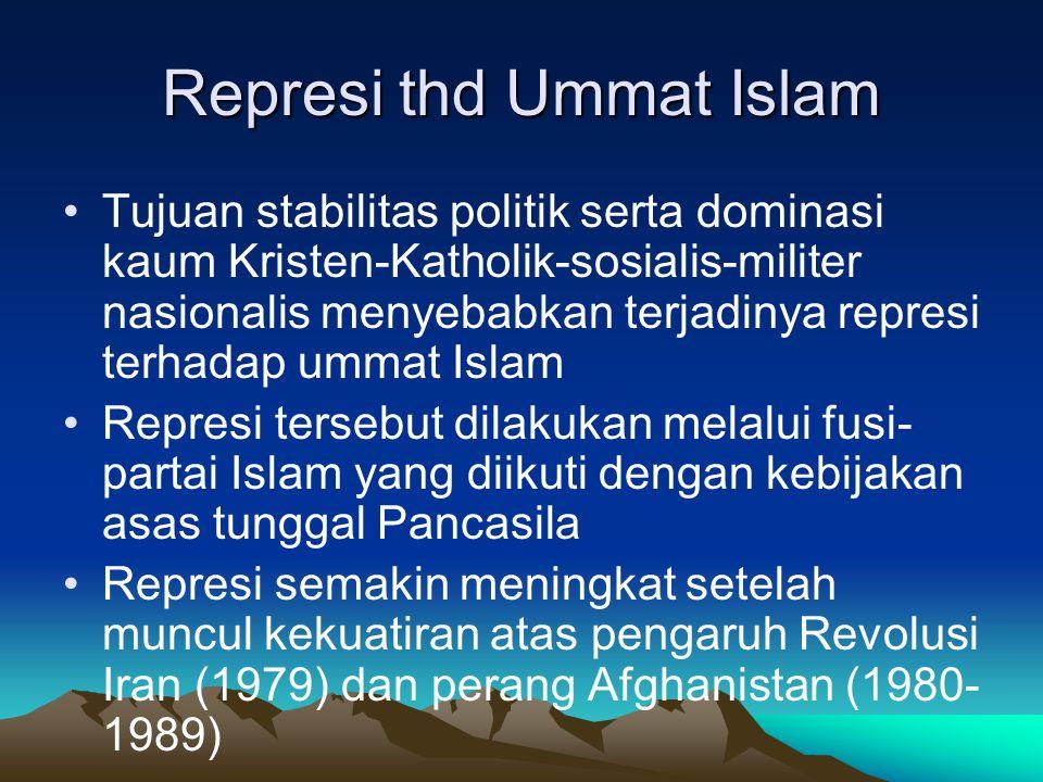Represi thd Ummat Islam