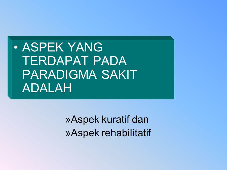ASPEK YANG TERDAPAT PADA PARADIGMA SAKIT ADALAH