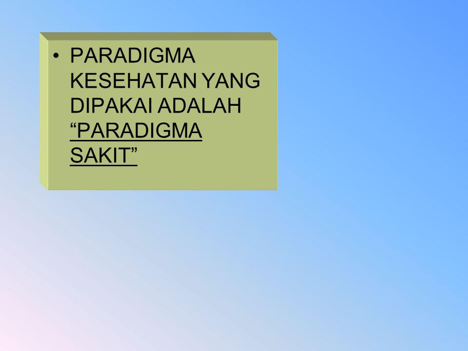 PARADIGMA KESEHATAN YANG DIPAKAI ADALAH PARADIGMA SAKIT