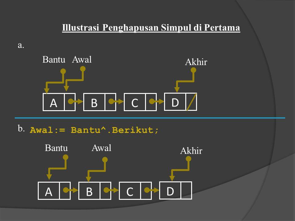 A B C D A B C D Illustrasi Penghapusan Simpul di Pertama a. Bantu Awal