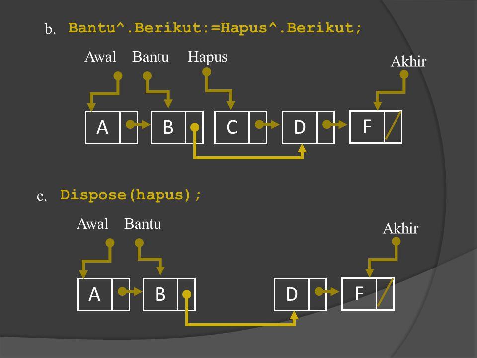 A B C D F A B D F b. Bantu^.Berikut:=Hapus^.Berikut; Awal Bantu Hapus