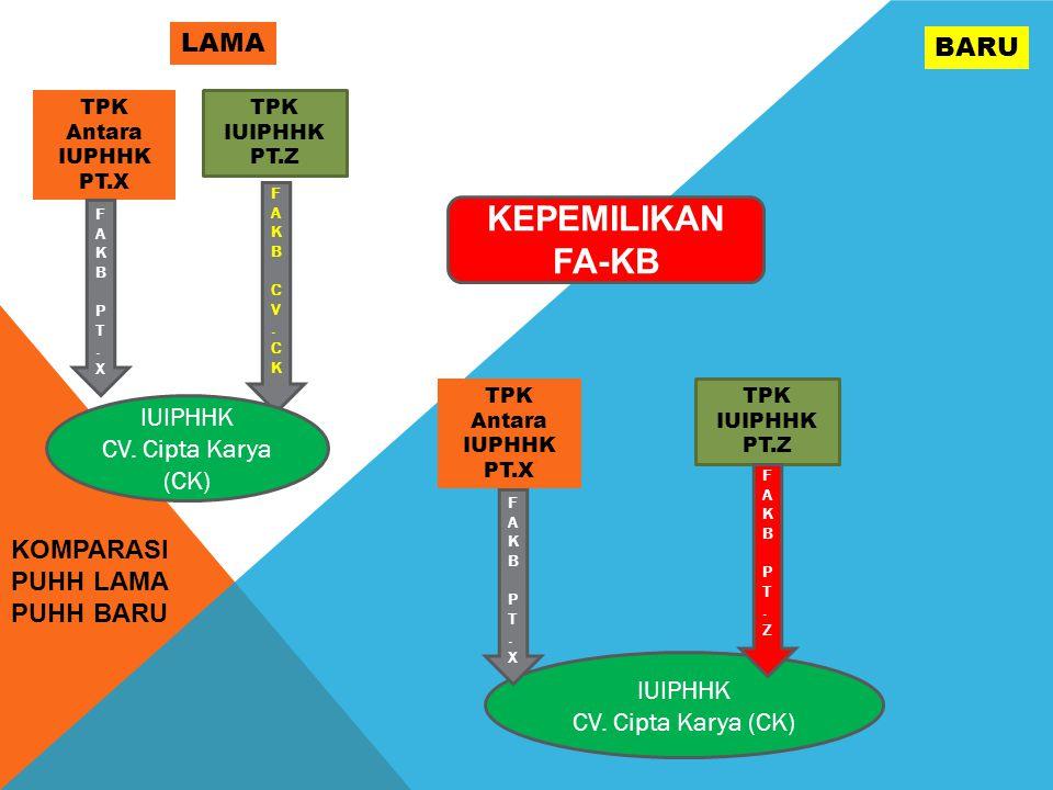 KEPEMILIKAN FA-KB LAMA BARU IUIPHHK CV. Cipta Karya (CK) KOMPARASI