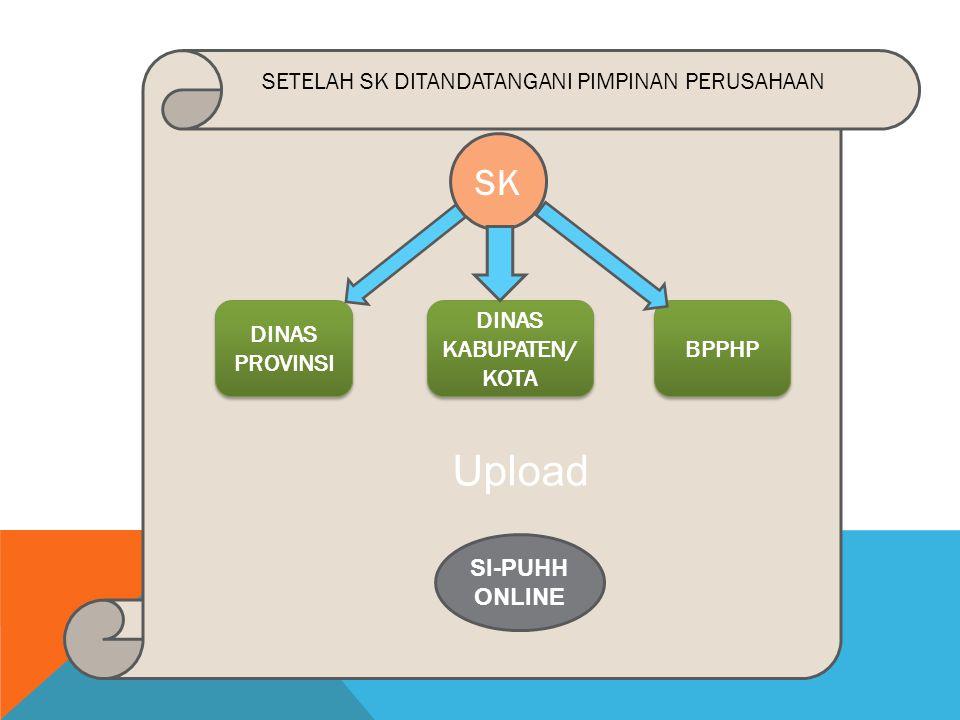 Upload SK SETELAH SK DITANDATANGANI PIMPINAN PERUSAHAAN