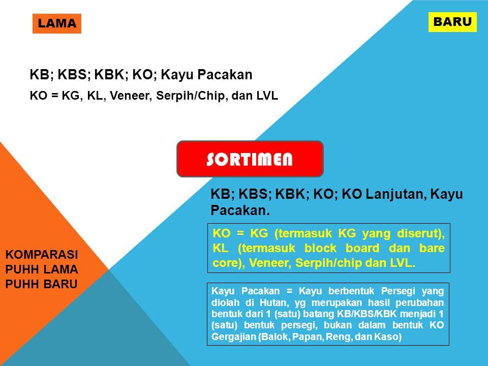 SORTIMEN KB; KBS; KBK; KO; Kayu Pacakan