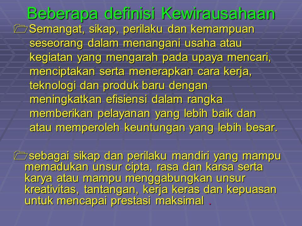 Beberapa definisi Kewirausahaan