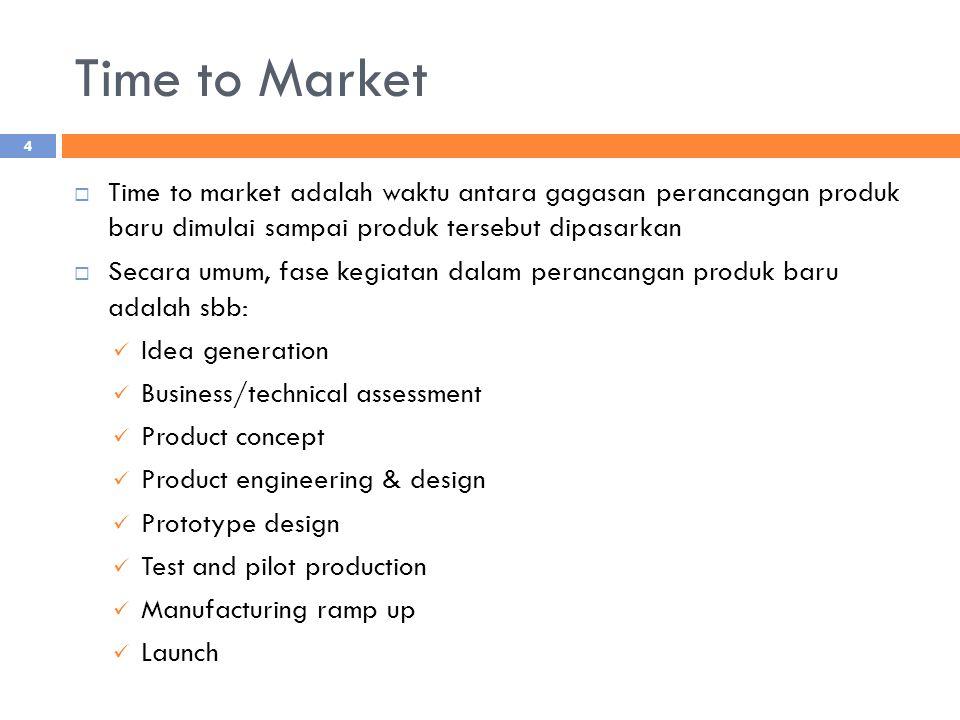 Time to Market Time to market adalah waktu antara gagasan perancangan produk baru dimulai sampai produk tersebut dipasarkan.