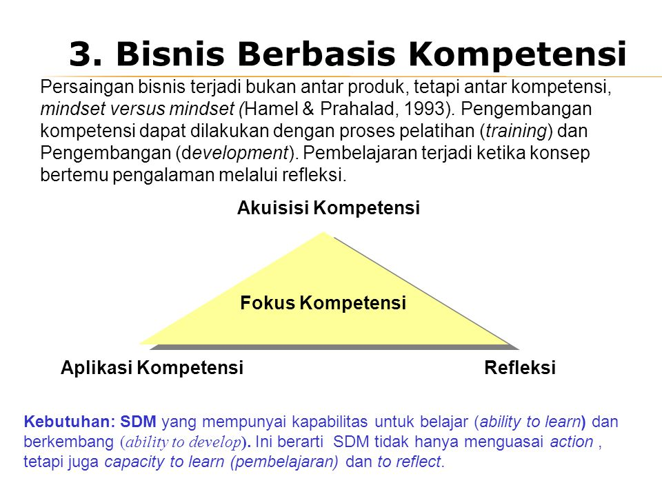 3. Bisnis Berbasis Kompetensi