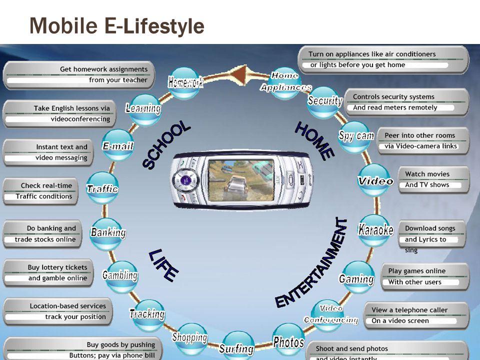 Mobile E-Lifestyle