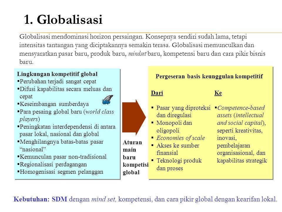 1. Globalisasi